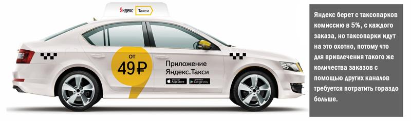Плюсы и минусы партнерских отношений с Яндекс такси