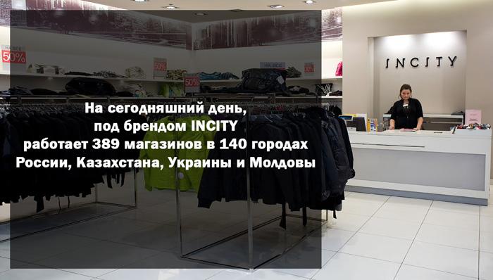 Условия открытия магазина в проходном месте